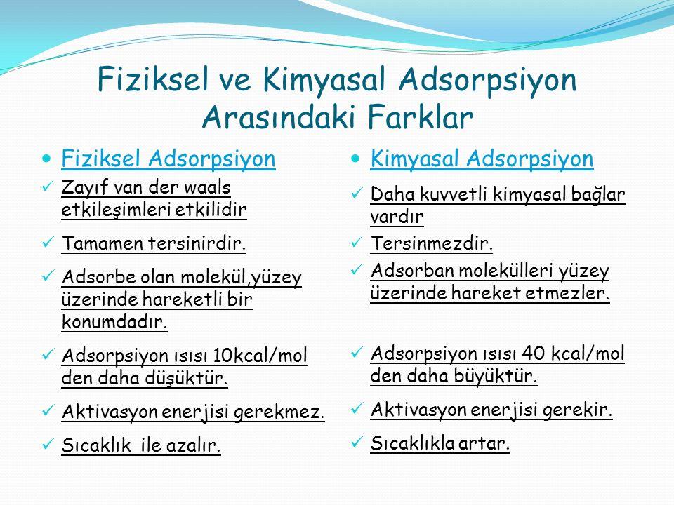 Fiziksel ve Kimyasal Adsorpsiyon Arasındaki Farklar Fiziksel Adsorpsiyon Zayıf van der waals etkileşimleri etkilidir Tamamen tersinirdir. Adsorbe olan