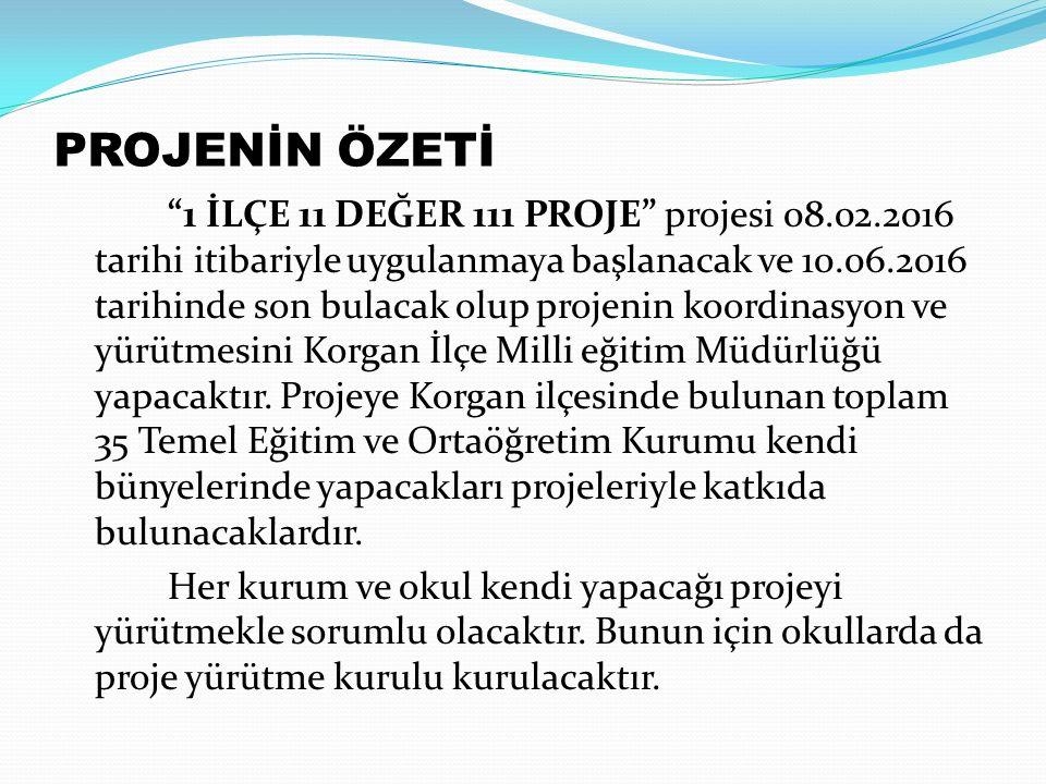 """PROJENİN ÖZETİ """"1 İLÇE 11 DEĞER 111 PROJE"""" projesi 08.02.2016 tarihi itibariyle uygulanmaya başlanacak ve 10.06.2016 tarihinde son bulacak olup projen"""