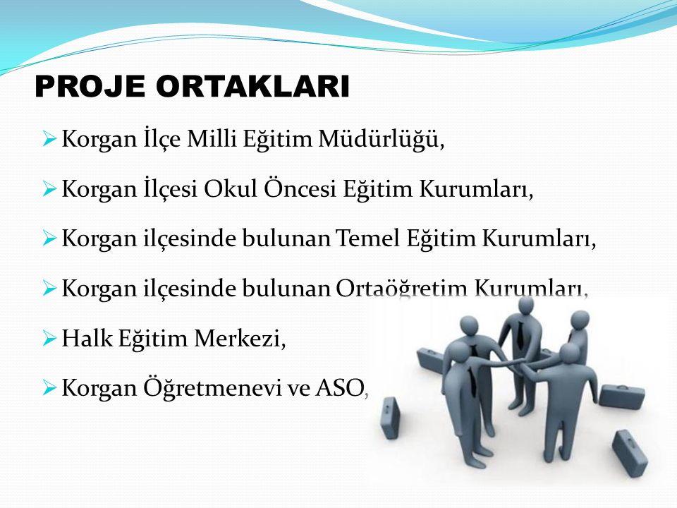 PROJE ORTAKLARI  Korgan İlçe Milli Eğitim Müdürlüğü,  Korgan İlçesi Okul Öncesi Eğitim Kurumları,  Korgan ilçesinde bulunan Temel Eğitim Kurumları,