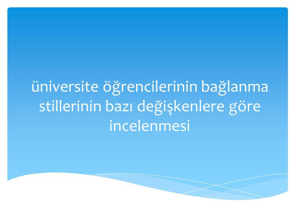  grup adı : Şizoid  grup üyeleri : Barış POLATTAĞ, Emine serap YILMAZ  problem cümlesi: Melikşah Üniversitesi öğrencilerinin bağlanma stillerinin bazı değişkenlere göre incelenmesi.