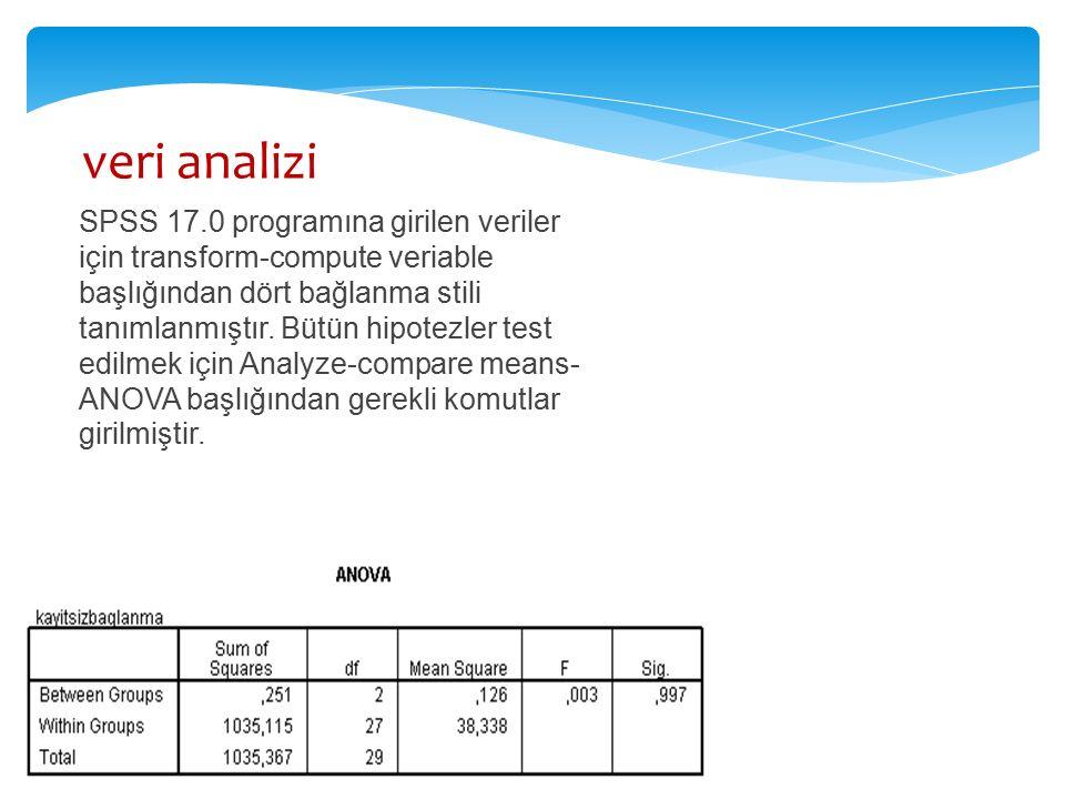 veri analizi SPSS 17.0 programına girilen veriler için transform-compute veriable başlığından dört bağlanma stili tanımlanmıştır. Bütün hipotezler tes