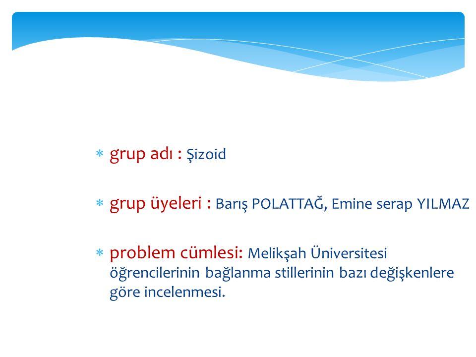 grup adı : Şizoid  grup üyeleri : Barış POLATTAĞ, Emine serap YILMAZ  problem cümlesi: Melikşah Üniversitesi öğrencilerinin bağlanma stillerinin b