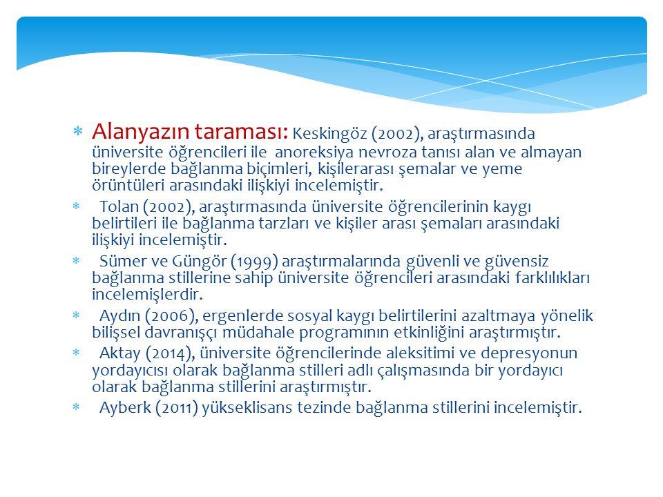 yöntem Evren: Melikşah Üniversitesi öğrencileri.
