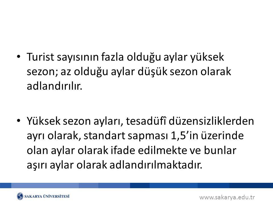Mevsimsel dalgalanmalara ilişkin olarak Türkiye'ye gelen turist sayılarının gösterildiği aşağıdaki Şekil açıklayıcı olabilir; www.sakarya.edu.tr