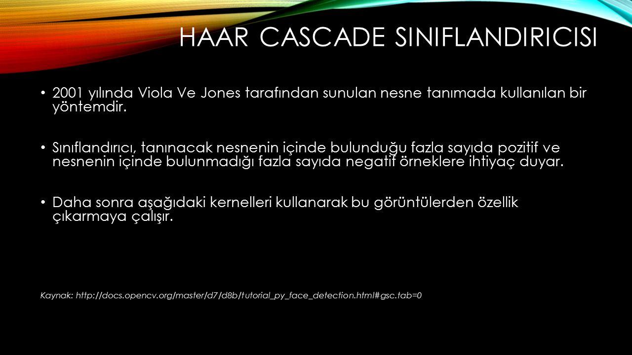 HAAR CASCADE SINIFLANDIRICISI 2001 yılında Viola Ve Jones tarafından sunulan nesne tanımada kullanılan bir yöntemdir. Sınıflandırıcı, tanınacak nesnen