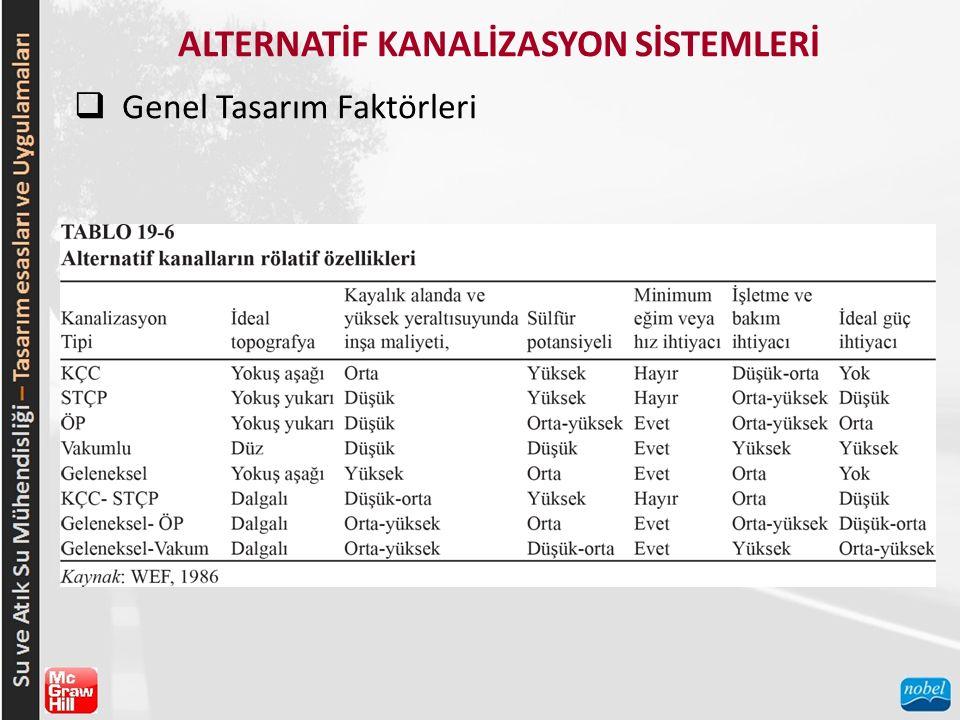 ALTERNATİF KANALİZASYON SİSTEMLERİ  Genel Tasarım Faktörleri