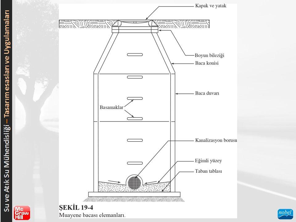 ALTERNATİF KANALİZASYON SİSTEMLERİ  Sistem Tanımlamaları Küçük Çaplı Cazibeli (KÇC) Sistem.