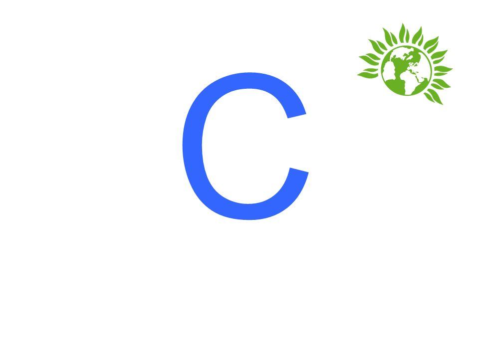 2)Enerji verimliliği,yeşil enerji yada çevreyi koruma konularını içeren ödüllü resim yarışması düzenlemek