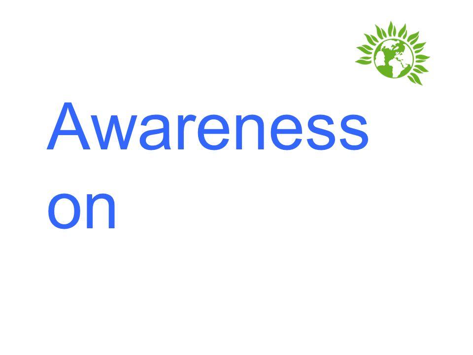 Awareness on
