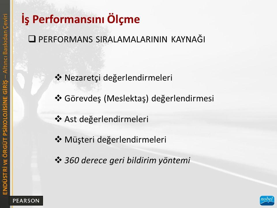 Performans Sıralama Yöntemleri  BİREYSEL YÖNTEMLER Kontrol listesi Kontrol Listesi İş performansı hakkında bir dizi ifadeler kullanan performans değerlendirme yöntemleri.