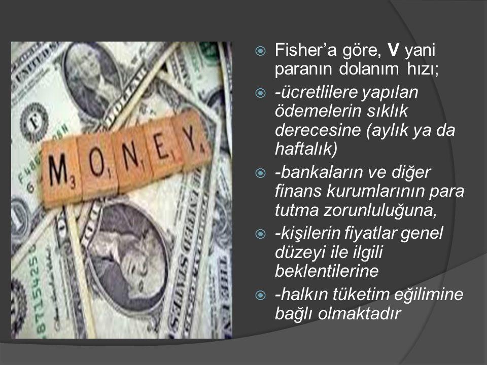 Mübadele denklemi  M.V=P.T  Yani; M(Ekonomideki para miktarı) x V(Paranın dolaşım hızı) = P(Fiyatlar genel seviyesi) x T(Ticaret yapılan mal-hizmet