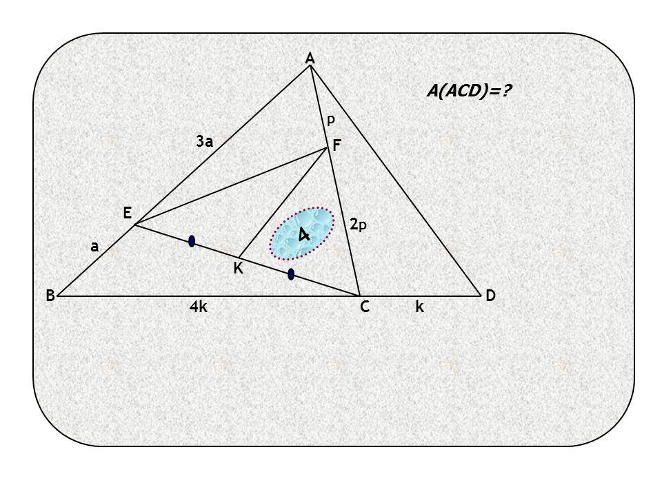 A B C D k4k E F K a 3a p 2p2p 4 A(ACD)=
