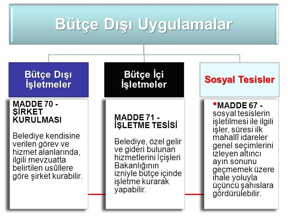 MADDE 70 - ŞİRKET KURULMASI Belediye kendisine verilen görev ve hizmet alanlarında, ilgili mevzuatta belirtilen usûllere göre şirket kurabilir.
