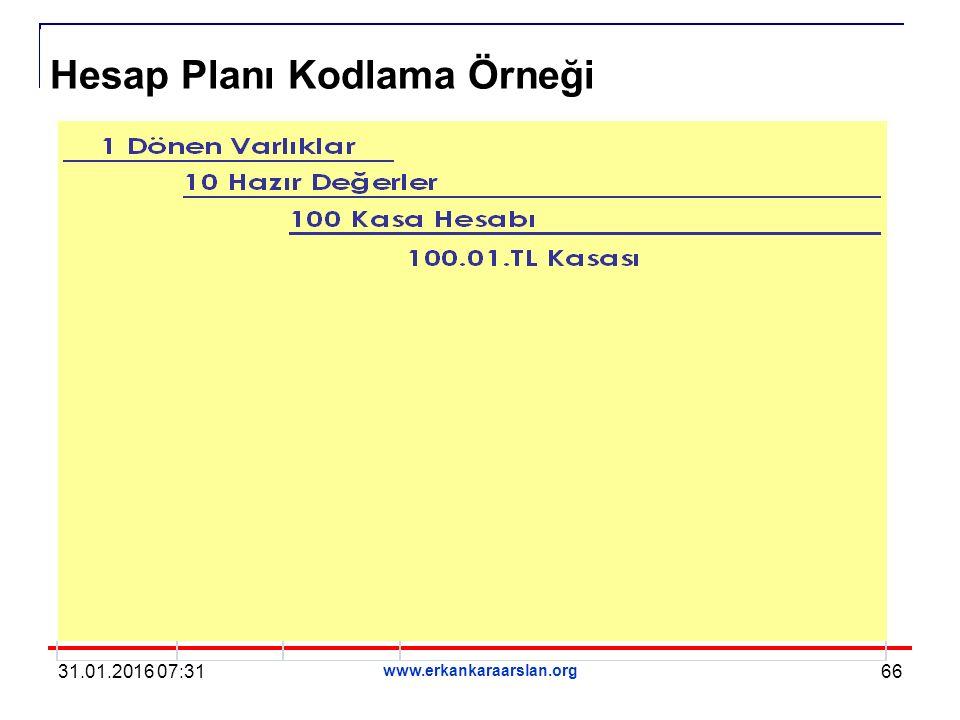 Hesap Planı Kodlama Örneği 31.01.2016 07:3366 www.erkankaraarslan.org