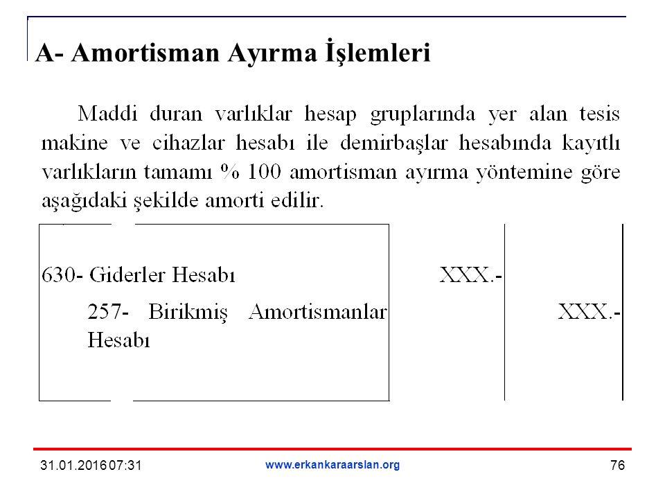 A- Amortisman Ayırma İşlemleri 31.01.2016 07:33 www.erkankaraarslan.org 76