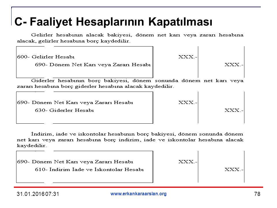 C- Faaliyet Hesaplarının Kapatılması 31.01.2016 07:33 www.erkankaraarslan.org 78