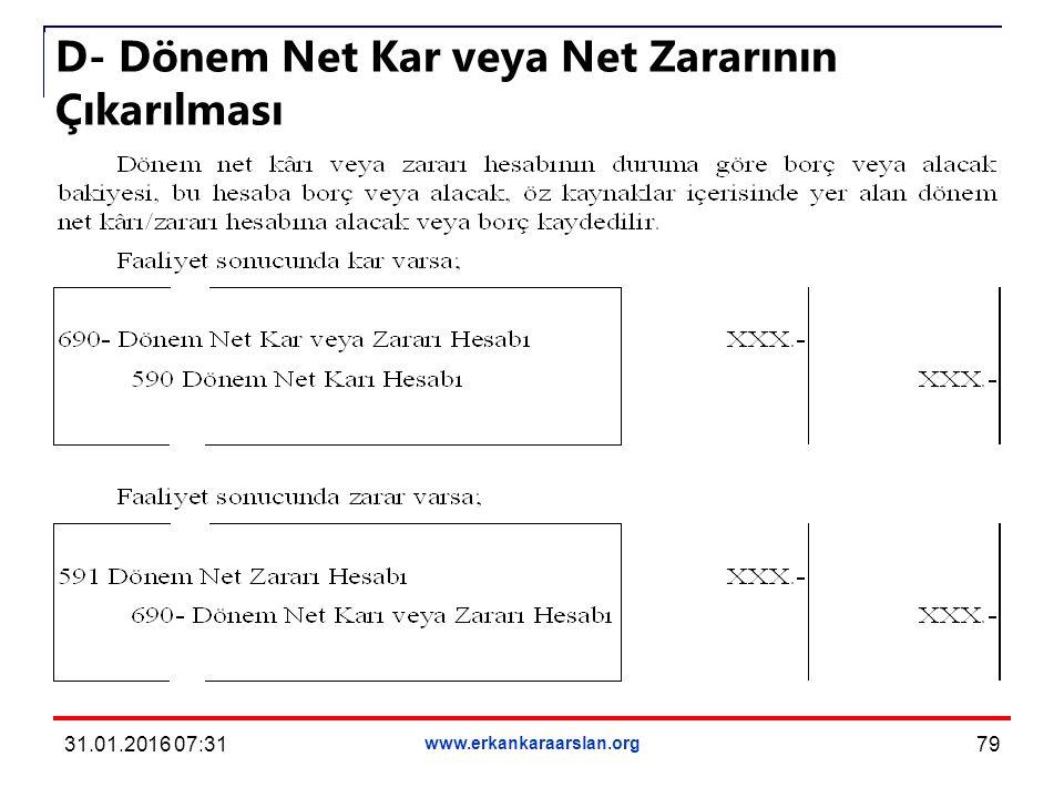 D- Dönem Net Kar veya Net Zararının Çıkarılması 31.01.2016 07:33 www.erkankaraarslan.org 79