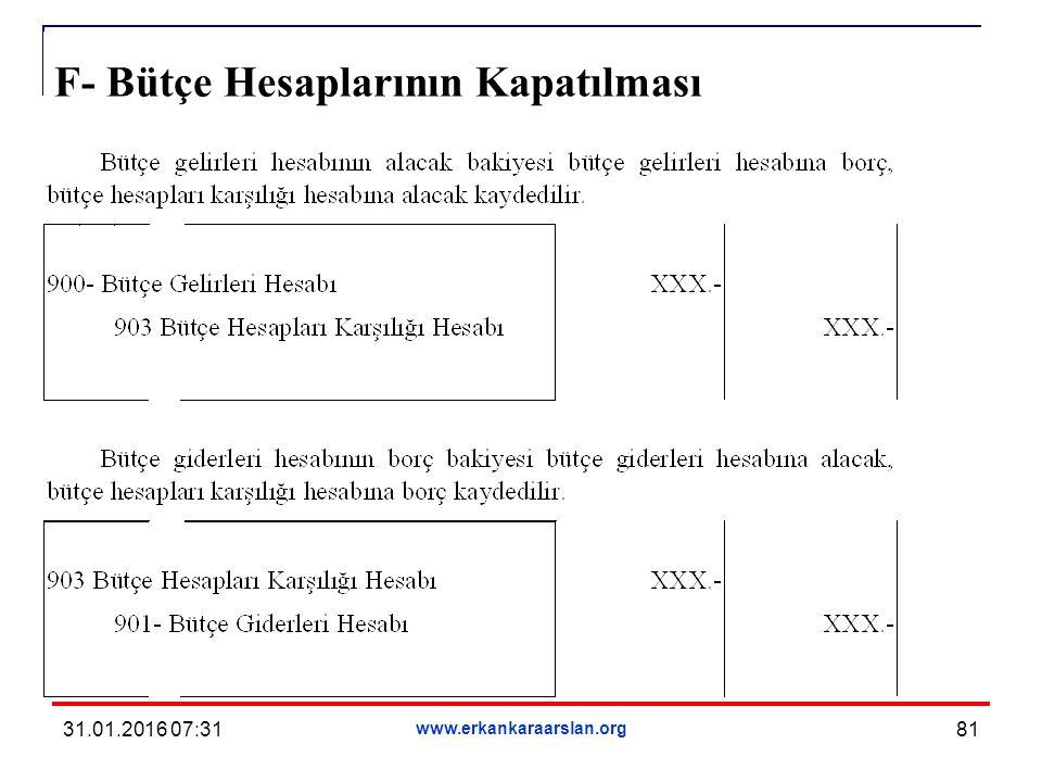 F- Bütçe Hesaplarının Kapatılması 31.01.2016 07:33 www.erkankaraarslan.org 81