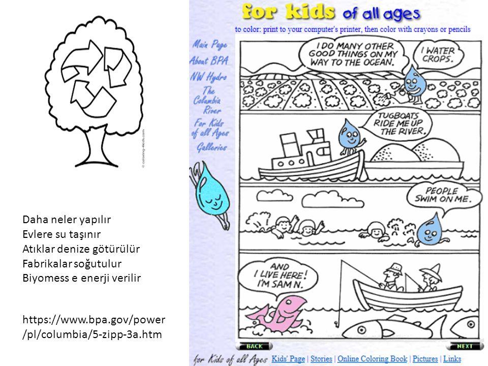 https://www.bpa.gov/power /pl/columbia/5-zipp-3a.htm Daha neler yapılır Evlere su taşınır Atıklar denize götürülür Fabrikalar soğutulur Biyomess e enerji verilir