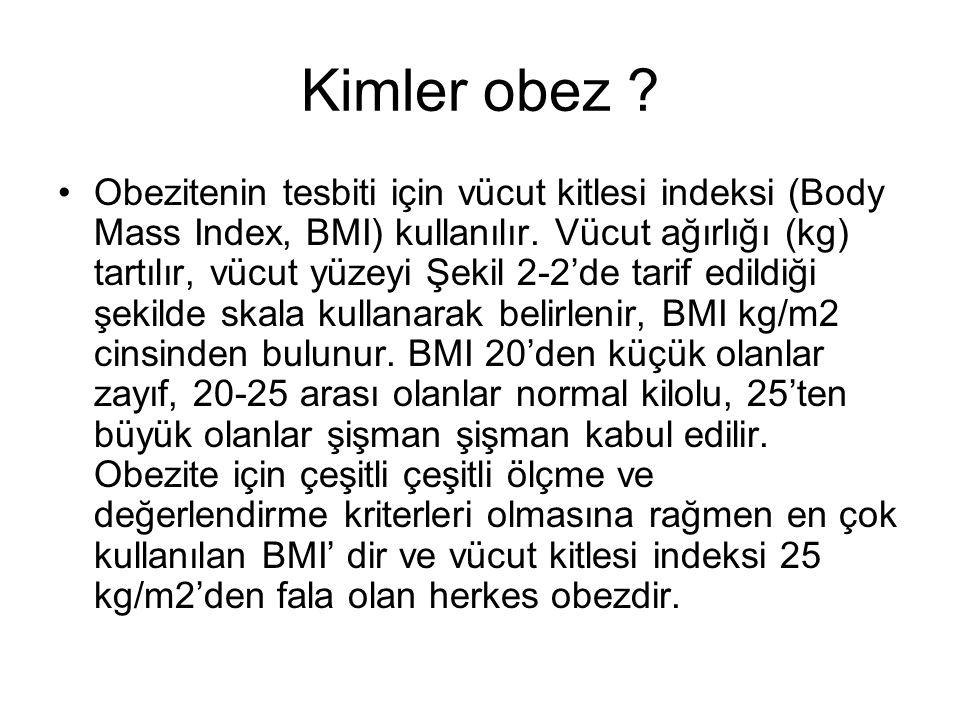 Kimler obez ? Obezitenin tesbiti için vücut kitlesi indeksi (Body Mass Index, BMI) kullanılır. Vücut ağırlığı (kg) tartılır, vücut yüzeyi Şekil 2-2'de