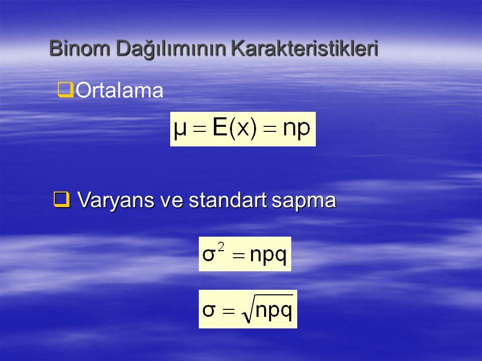  Varyans ve standart sapma  Ortalama Binom Dağılımının Karakteristikleri
