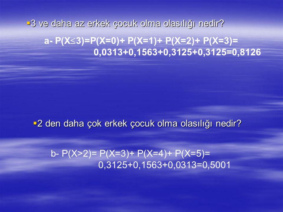 b- P(X>2)= P(X=3)+ P(X=4)+ P(X=5)= 0,3125+0,1563+0,0313=0,5001 a- P(X  3)=P(X=0)+ P(X=1)+ P(X=2)+ P(X=3)= 0,0313+0,1563+0,3125+0,3125=0,8126  3 ve d