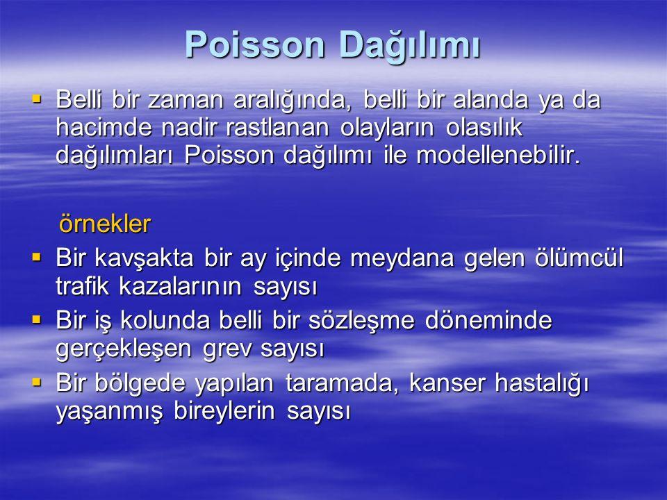 Poisson Dağılımı  Belli bir zaman aralığında, belli bir alanda ya da hacimde nadir rastlanan olayların olasılık dağılımları Poisson dağılımı ile mode