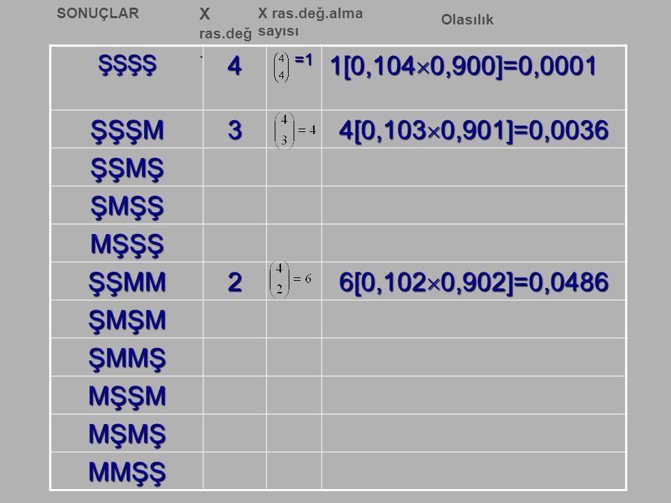 ŞŞŞŞ4 =1 =1 1[0,104  0,900]=0,0001 ŞŞŞM3 4[0,103  0,901]=0,0036 ŞŞMŞ ŞMŞŞ MŞŞŞ ŞŞMM2 6[0,102  0,902]=0,0486 ŞMŞM ŞMMŞ MŞŞM MŞMŞ MMŞŞ SONUÇLAR X ras