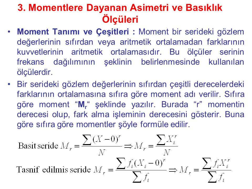 3. Momentlere Dayanan Asimetri ve Basıklık Ölçüleri Moment Tanımı ve Çeşitleri : Moment bir serideki gözlem değerlerinin sıfırdan veya aritmetik ortal