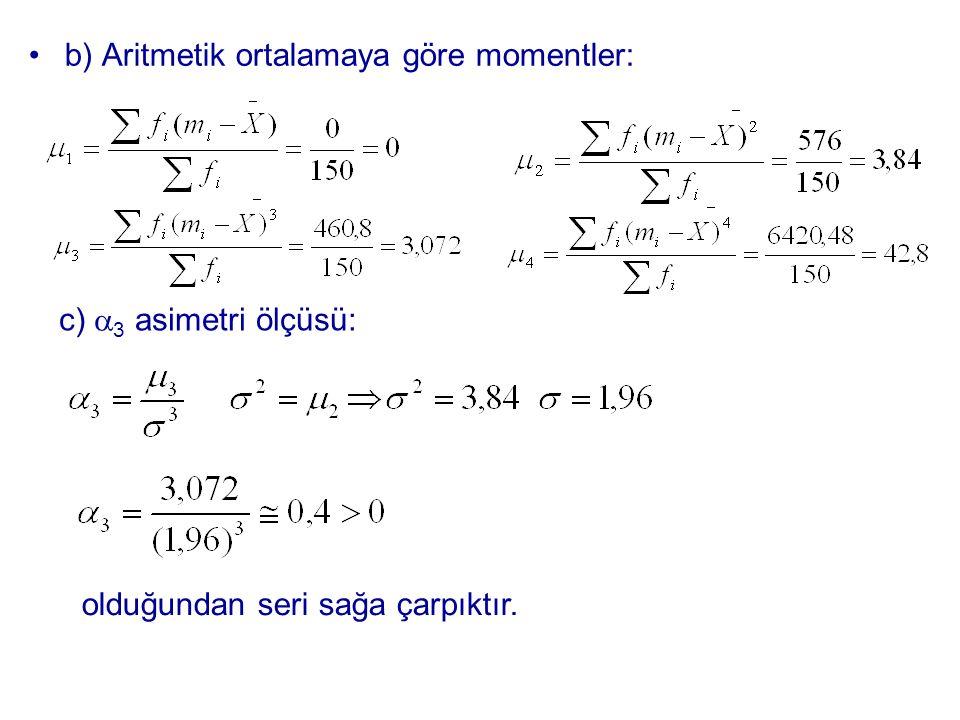 b) Aritmetik ortalamaya göre momentler: c)  3 asimetri ölçüsü: olduğundan seri sağa çarpıktır.
