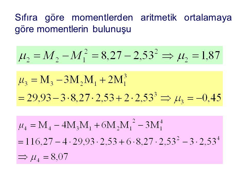 Sıfıra göre momentlerden aritmetik ortalamaya göre momentlerin bulunuşu