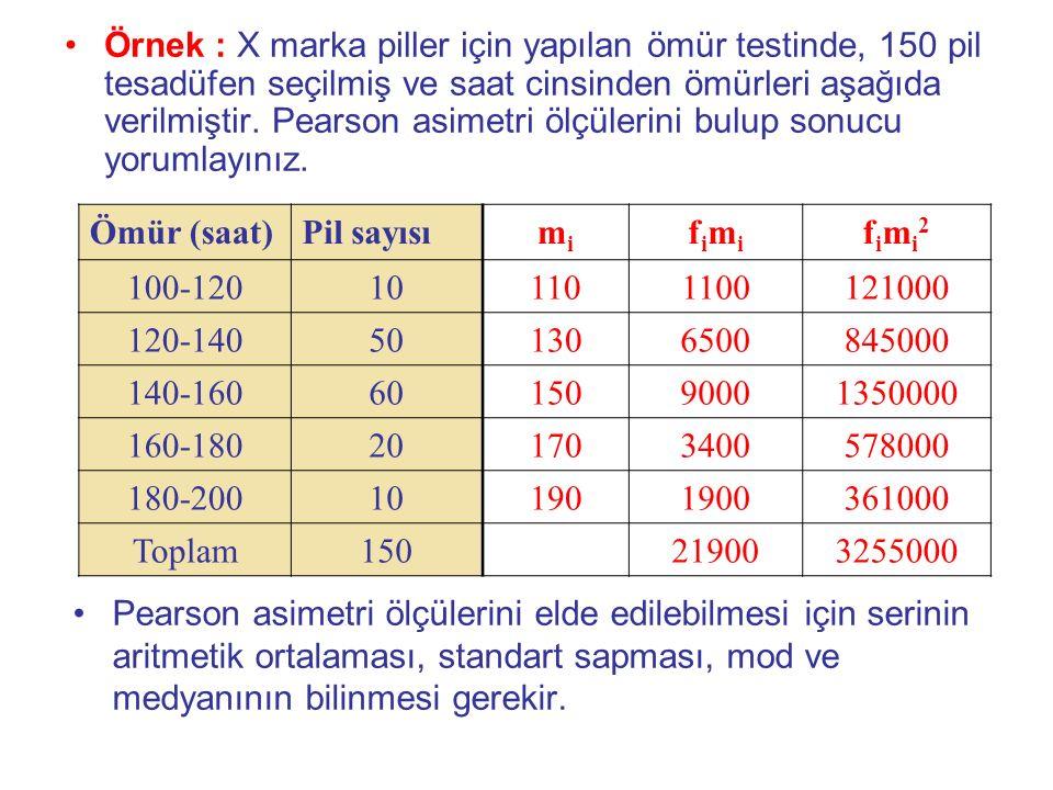 Örnek : X marka piller için yapılan ömür testinde, 150 pil tesadüfen seçilmiş ve saat cinsinden ömürleri aşağıda verilmiştir. Pearson asimetri ölçüler