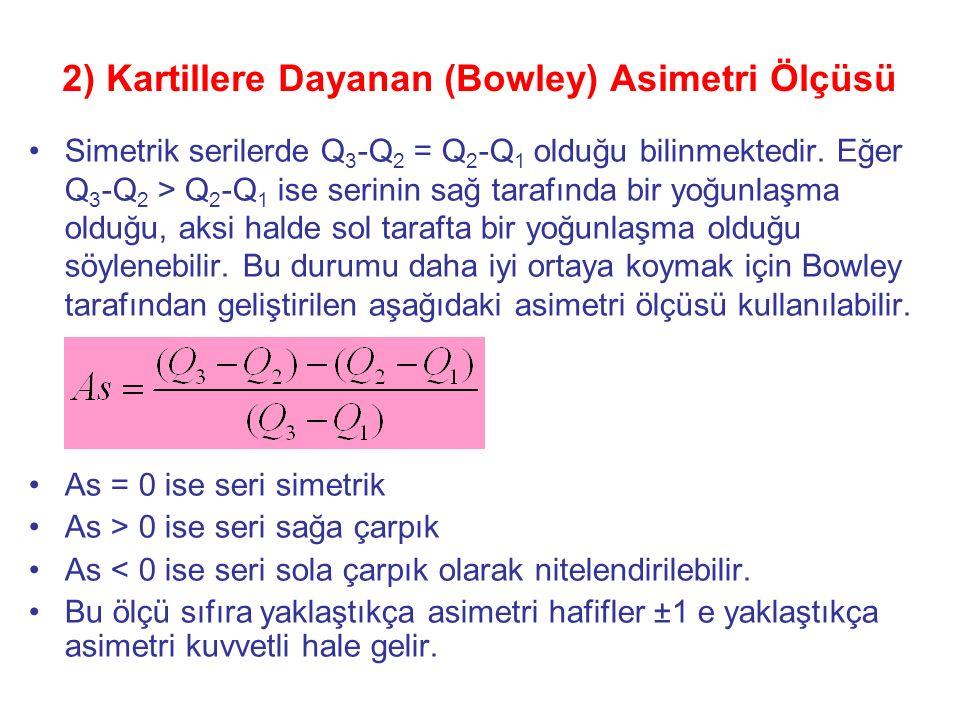 2) Kartillere Dayanan (Bowley) Asimetri Ölçüsü Simetrik serilerde Q 3 -Q 2 = Q 2 -Q 1 olduğu bilinmektedir. Eğer Q 3 -Q 2 > Q 2 -Q 1 ise serinin sağ t