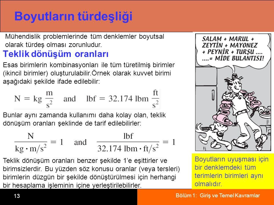 Bölüm 1: Giriş ve Temel Kavramlar 13 Teklik dönüşüm oranları Esas birimlerin kombinasyonları ile tüm türetilmiş birimler (ikincil birimler) oluşturula
