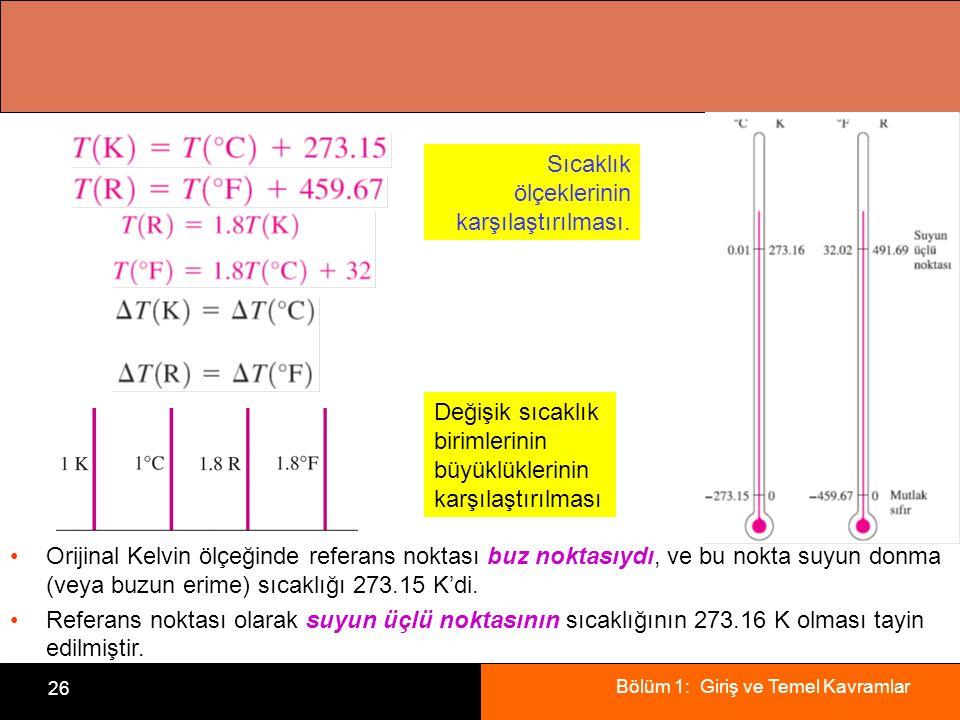 Bölüm 1: Giriş ve Temel Kavramlar 26 Sıcaklık ölçeklerinin karşılaştırılması. Orijinal Kelvin ölçeğinde referans noktası buz noktasıydı, ve bu nokta s