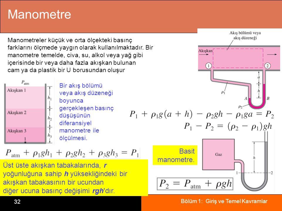 Bölüm 1: Giriş ve Temel Kavramlar 32 Manometre Üst üste akışkan tabakalarında, r yoğunluğuna sahip h yüksekliğindeki bir akışkan tabakasının bir ucund