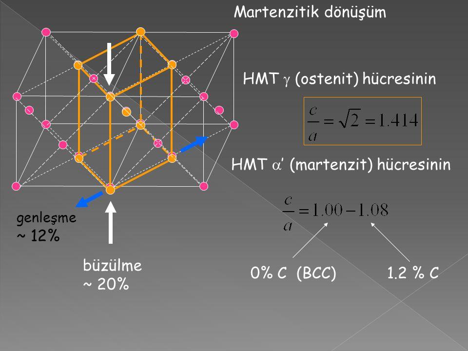 HMT  (ostenit) hücresinin HMT  ' (martenzit) hücresinin 0% C (BCC)1.2 % C büzülme ~ 20% genleşme ~ 12% Martenzitik dönüşüm
