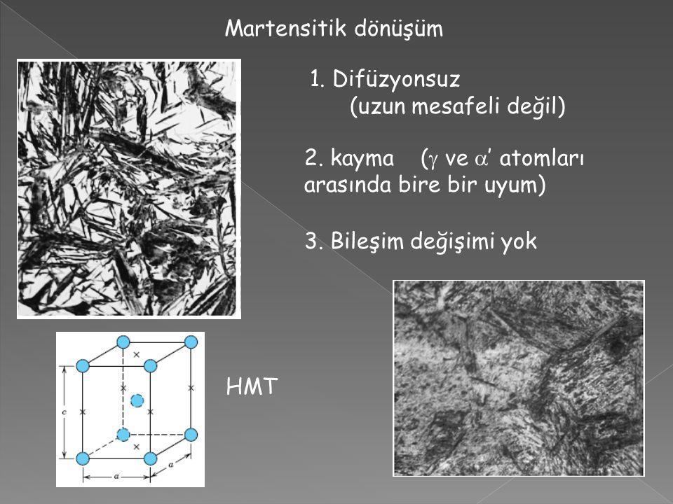 HMT 1. Difüzyonsuz (uzun mesafeli değil) 2. kayma (  ve  ' atomları arasında bire bir uyum) 3.