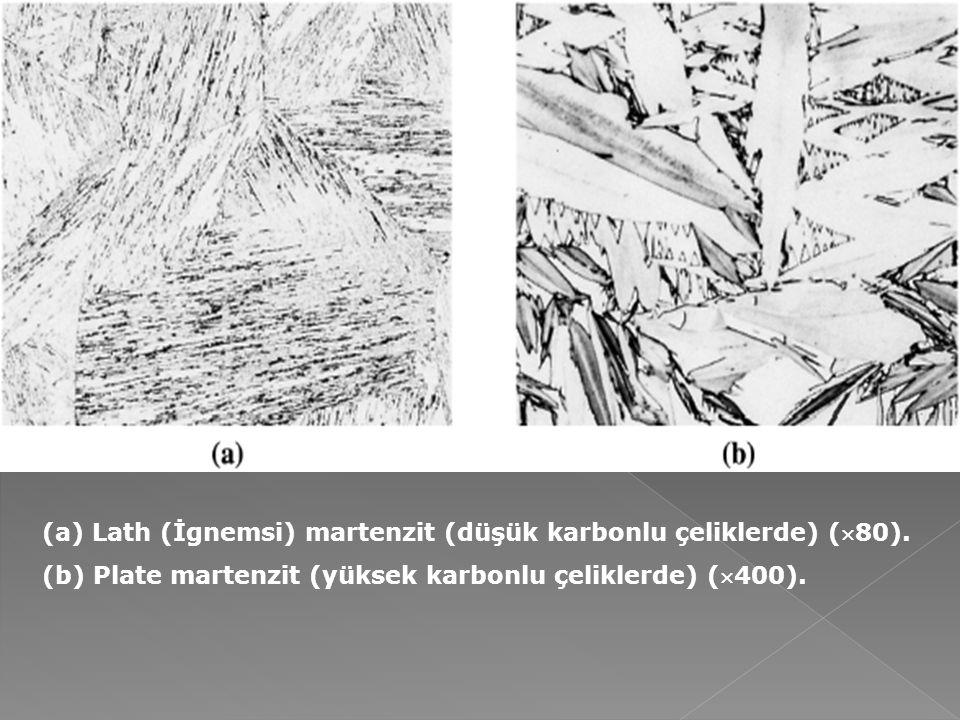 (a) Lath (İgnemsi) martenzit (düşük karbonlu çeliklerde) (80).