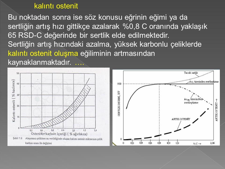 Bu noktadan sonra ise söz konusu eğrinin eğimi ya da sertliğin artış hızı gittikçe azalarak %0,8 C oranında yaklaşık 65 RSD-C değerinde bir sertlik elde edilmektedir.