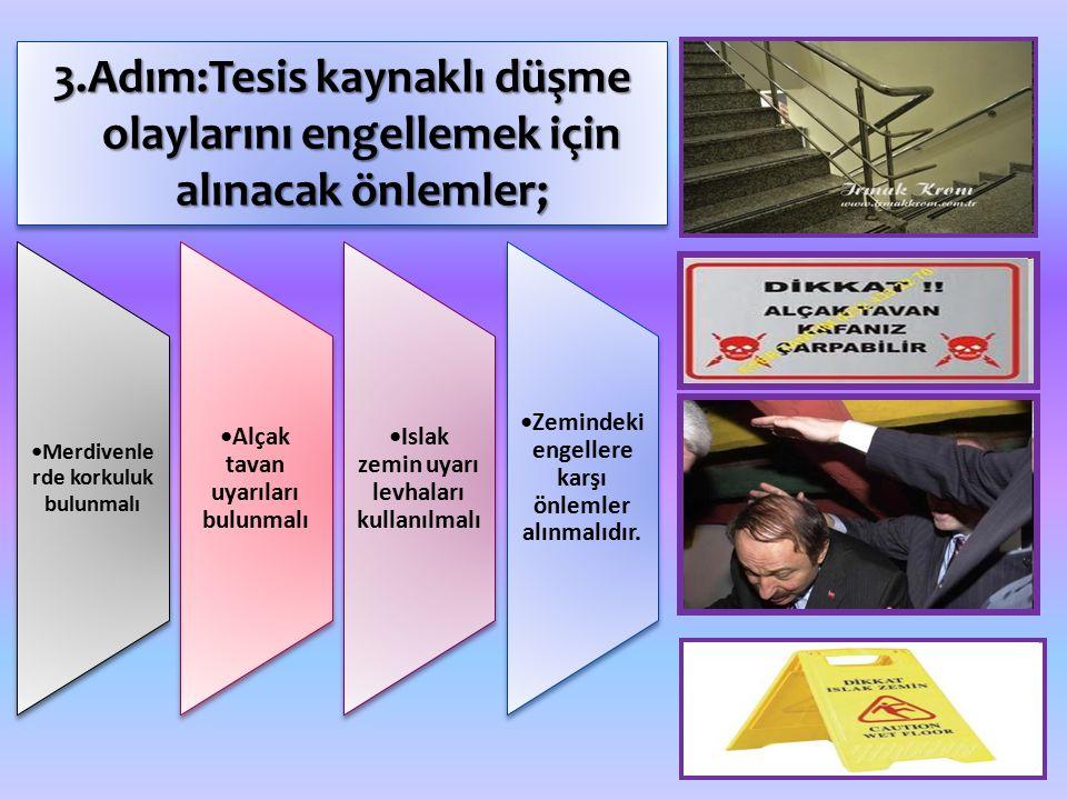Merdivenle rde korkuluk bulunmalı Alçak tavan uyarıları bulunmalı Islak zemin uyarı levhaları kullanılmalı Zemindeki engellere karşı önlemler alınmalıdır.