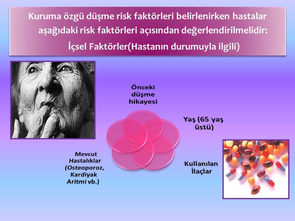 Kuruma özgü düşme risk faktörleri belirlenirken hastalar aşağıdaki risk faktörleri açısından değerlendirilmelidir: İçsel Faktörler(Hastanın durumuyla ilgili) Kuruma özgü düşme risk faktörleri belirlenirken hastalar aşağıdaki risk faktörleri açısından değerlendirilmelidir: İçsel Faktörler(Hastanın durumuyla ilgili)