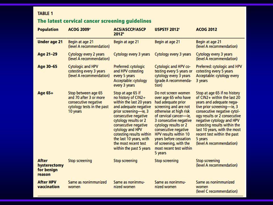 2009-2011 (ACS,ASCCP,ASCP) Gruplar, ekspertler, telekonferanslar Çeşitli başlıklar altında çalışılmış -optimal interval ne olmalı ->30 yaş, strateji .