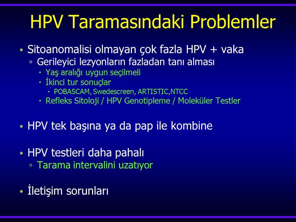 HPV Taramasındaki Problemler Sitoanomalisi olmayan çok fazla HPV + vaka ▫ Gerileyici lezyonların fazladan tanı alması  Yaş aralığı uygun seçilmeli 