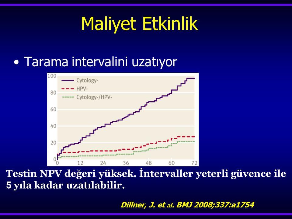 Tarama intervalini uzatıyor Maliyet Etkinlik Testin NPV değeri yüksek. İntervaller yeterli güvence ile 5 yıla kadar uzatılabilir. Dillner, J. et al. B