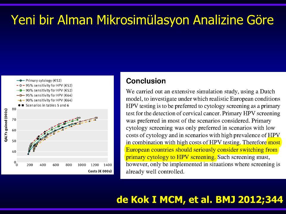 Yeni bir Alman Mikrosimülasyon Analizine Göre de Kok I MCM, et al. BMJ 2012;344