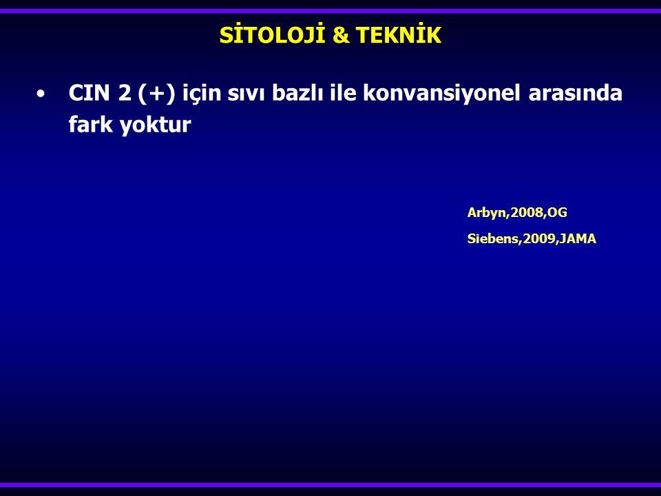 CIN 2 (+) için sıvı bazlı ile konvansiyonel arasında fark yoktur Arbyn,2008,OG Siebens,2009,JAMA SİTOLOJİ & TEKNİK