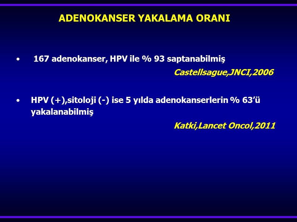 167 adenokanser, HPV ile % 93 saptanabilmiş Castellsague,JNCI,2006 HPV (+),sitoloji (-) ise 5 yılda adenokanserlerin % 63'ü yakalanabilmiş Katki,Lance