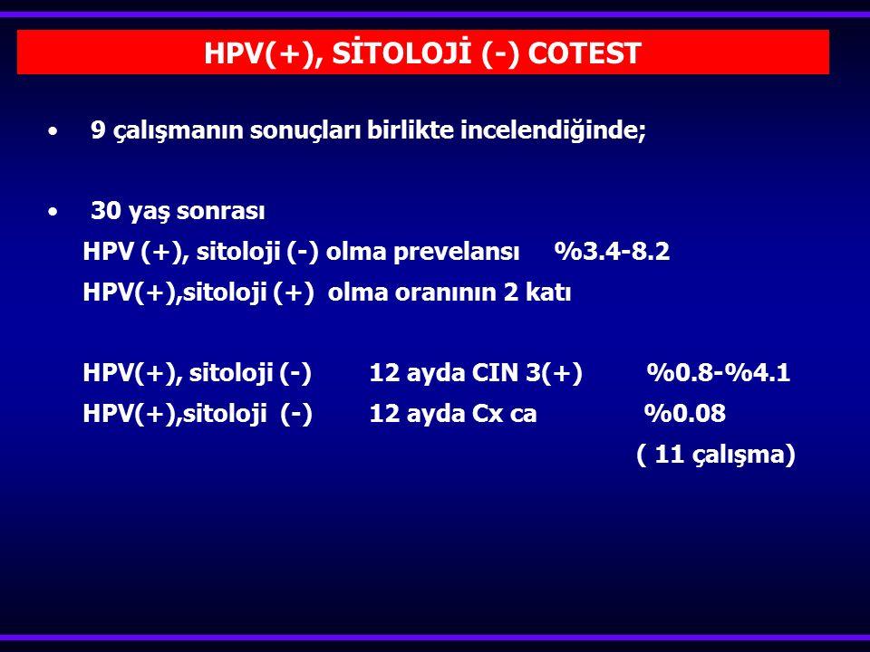 9 çalışmanın sonuçları birlikte incelendiğinde; 30 yaş sonrası HPV (+), sitoloji (-) olma prevelansı %3.4-8.2 HPV(+),sitoloji (+) olma oranının 2 katı