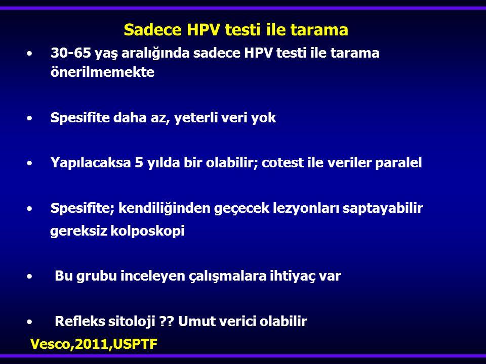 30-65 yaş aralığında sadece HPV testi ile tarama önerilmemekte Spesifite daha az, yeterli veri yok Yapılacaksa 5 yılda bir olabilir; cotest ile verile